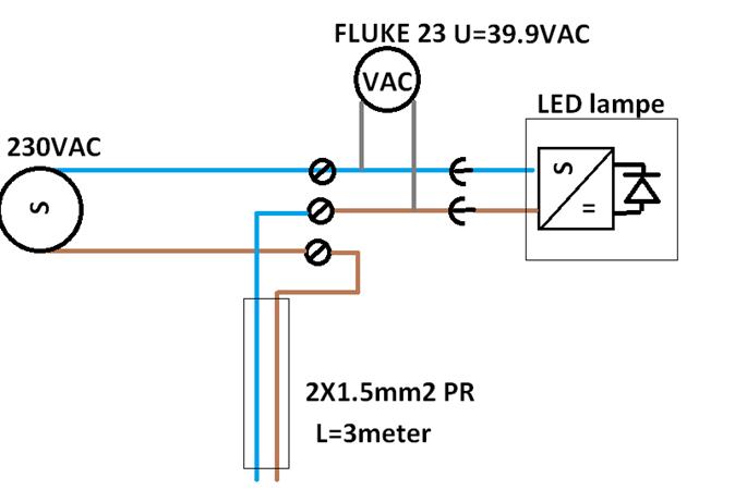 hvordan du installerer en ny dobbel lysbryter