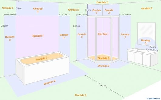 ip grad klasse byggebolig. Black Bedroom Furniture Sets. Home Design Ideas