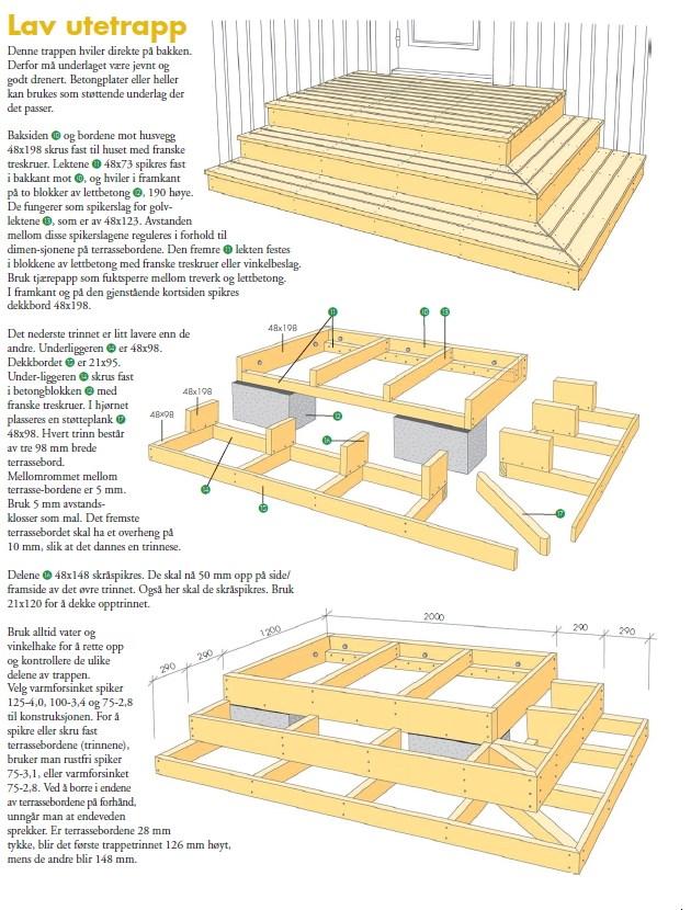 Hvordan Bygge Man Et Kolonihavehus 119