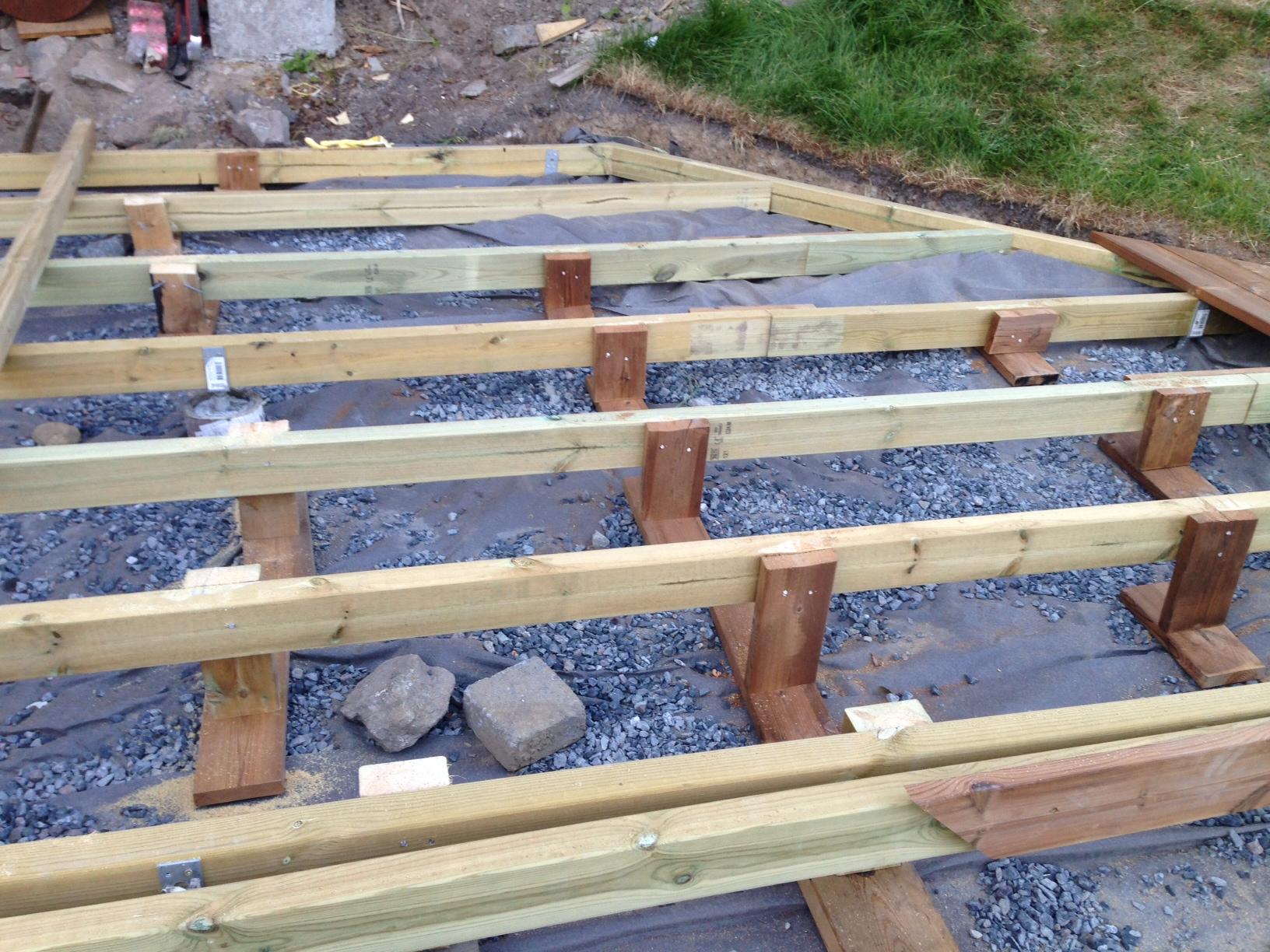Slurvete fundamentering av terrasse ByggeBolig