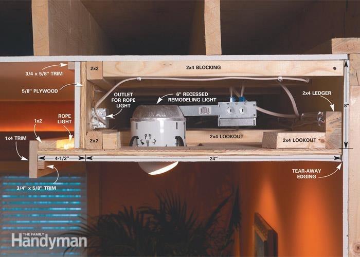 Led Can Lights For Existing Kitchen Soffits