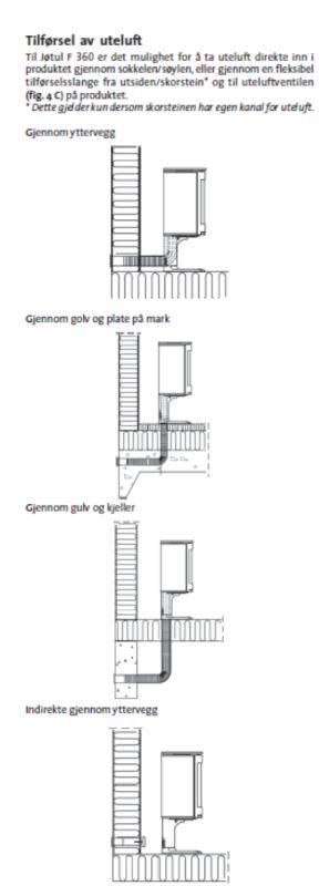 Tilluft stuss ø80x75mm til ventilert pipe