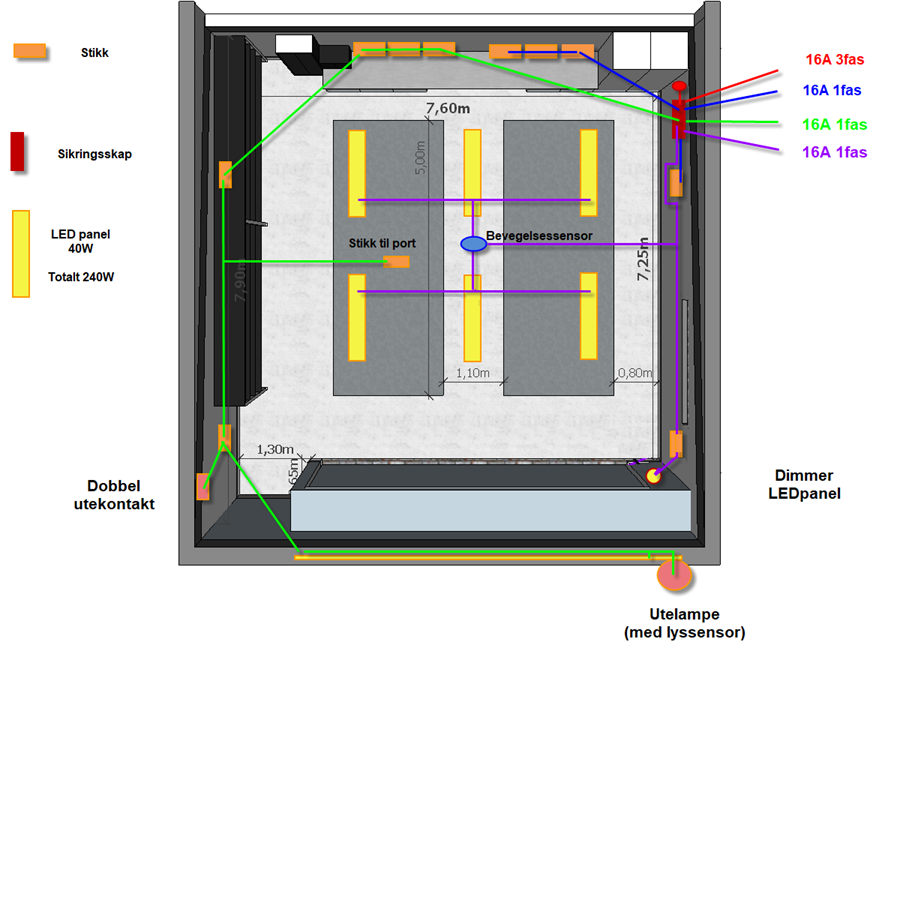 LED startstrøm Forum | trainor.no