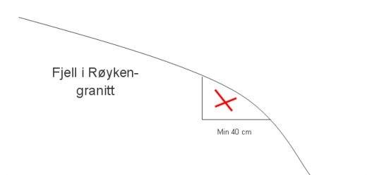 3fbe63aae Verktøy til pigging av Røyken-granitt - ByggeBolig