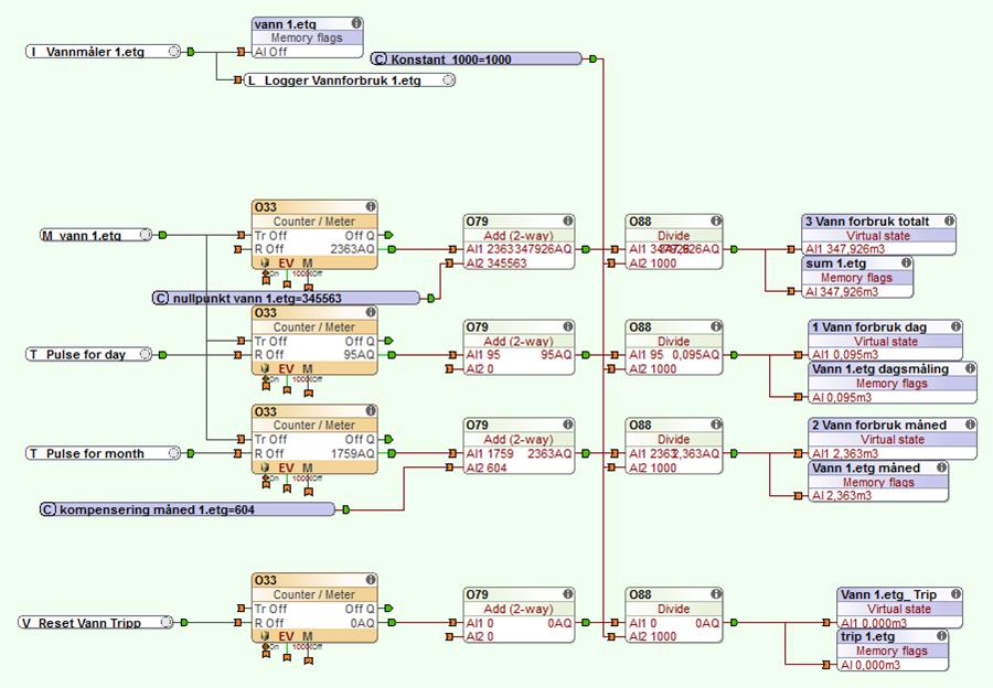 Loxone tråden - Alt du måtte lure på - ByggeBolig