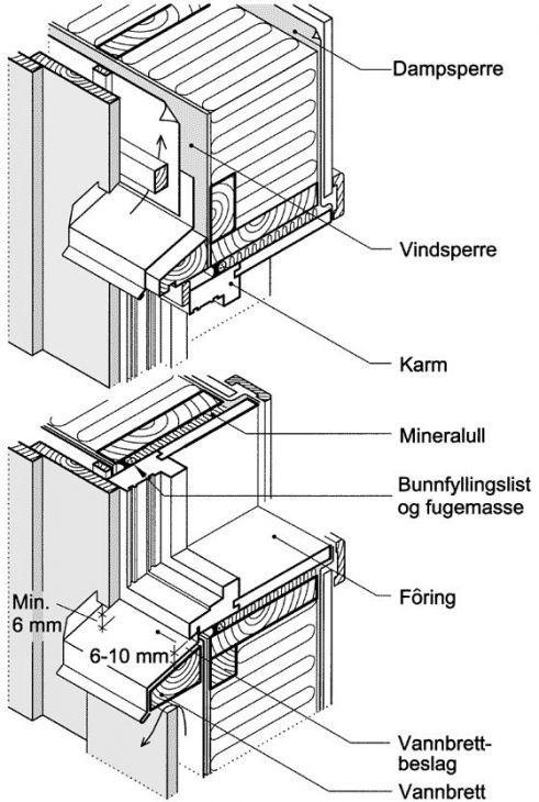 Plassering av vindu i yttervegg