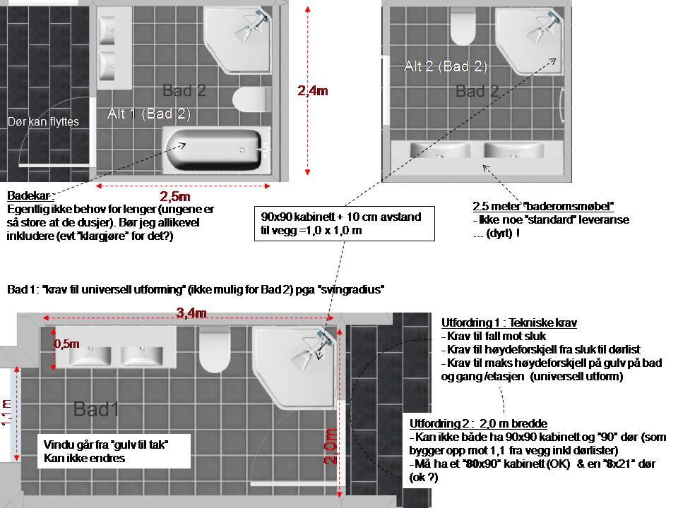 Mobalpa hjelper deg med å utnytte plassen i boligen din, uansett hvor stor eller liten den er.