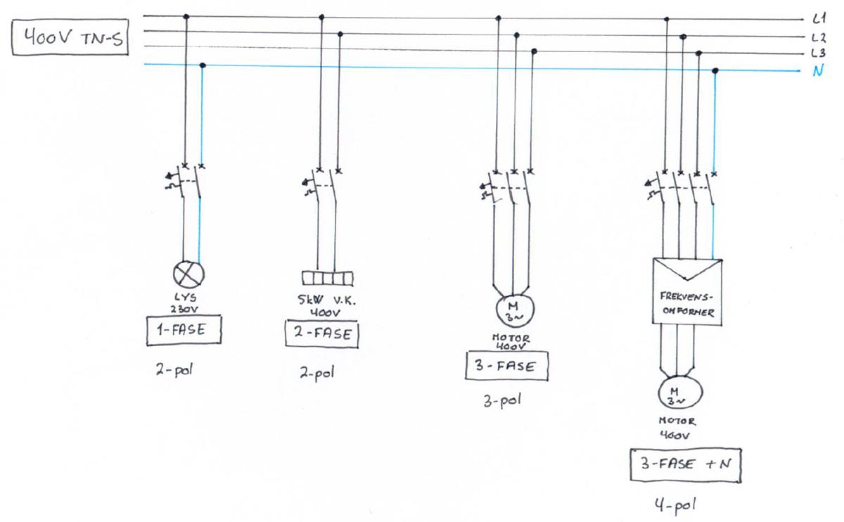 Lastebil koblingsskjema abs kontakt Koblingsskjema scania