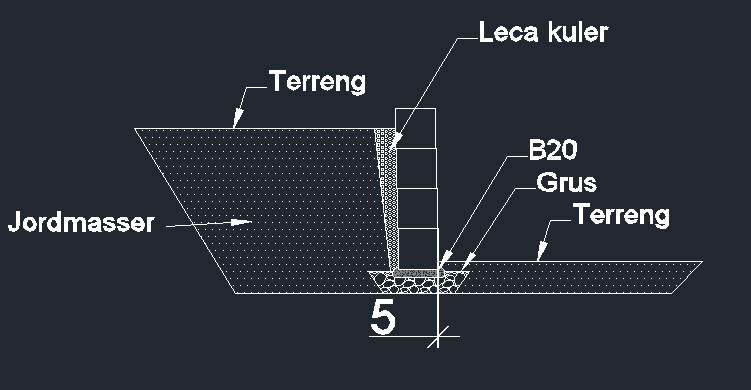a2974cec5 Montering støttemur granitt - ByggeBolig
