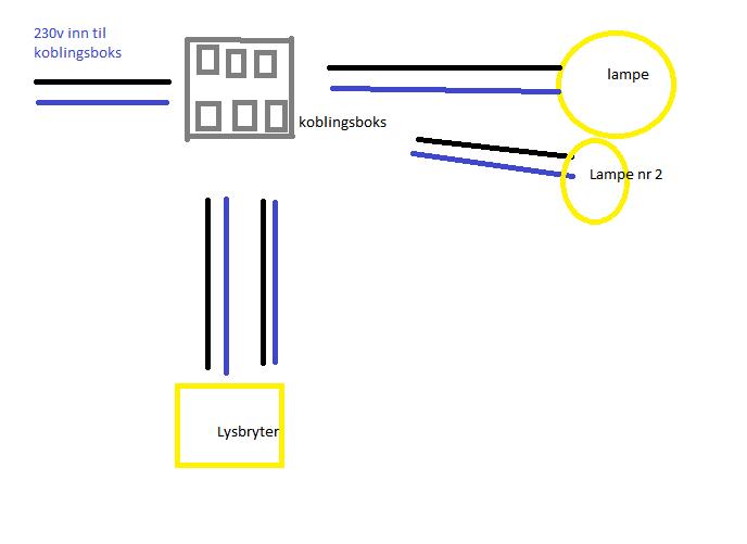 Hvordan koble sammen lysbrytere og taklamper i en